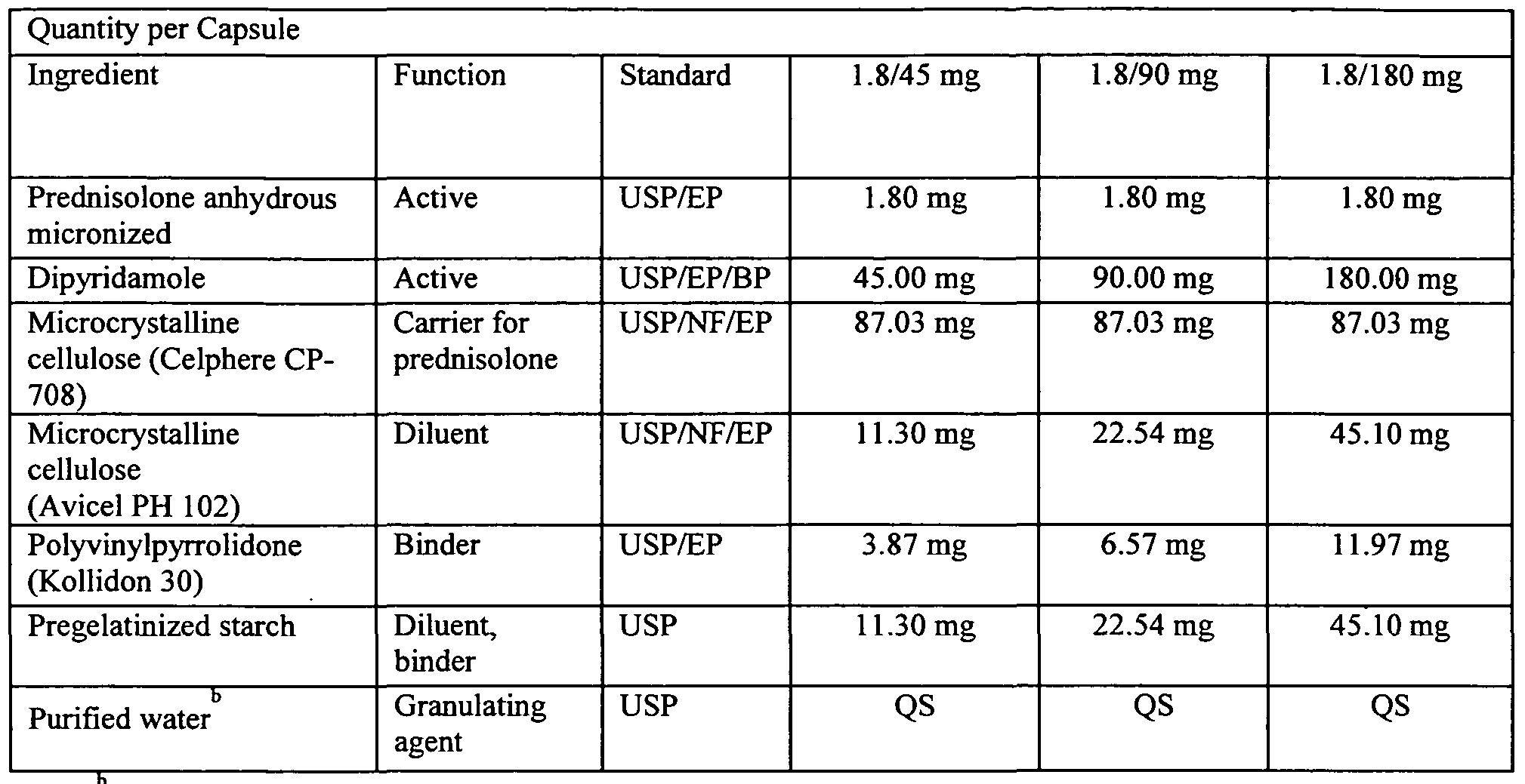 Prednisone 25 mg.doc - Figure Imgf000019_0001