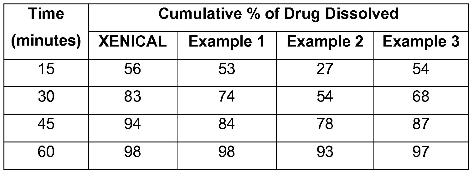 pastillas xenical precio mexico