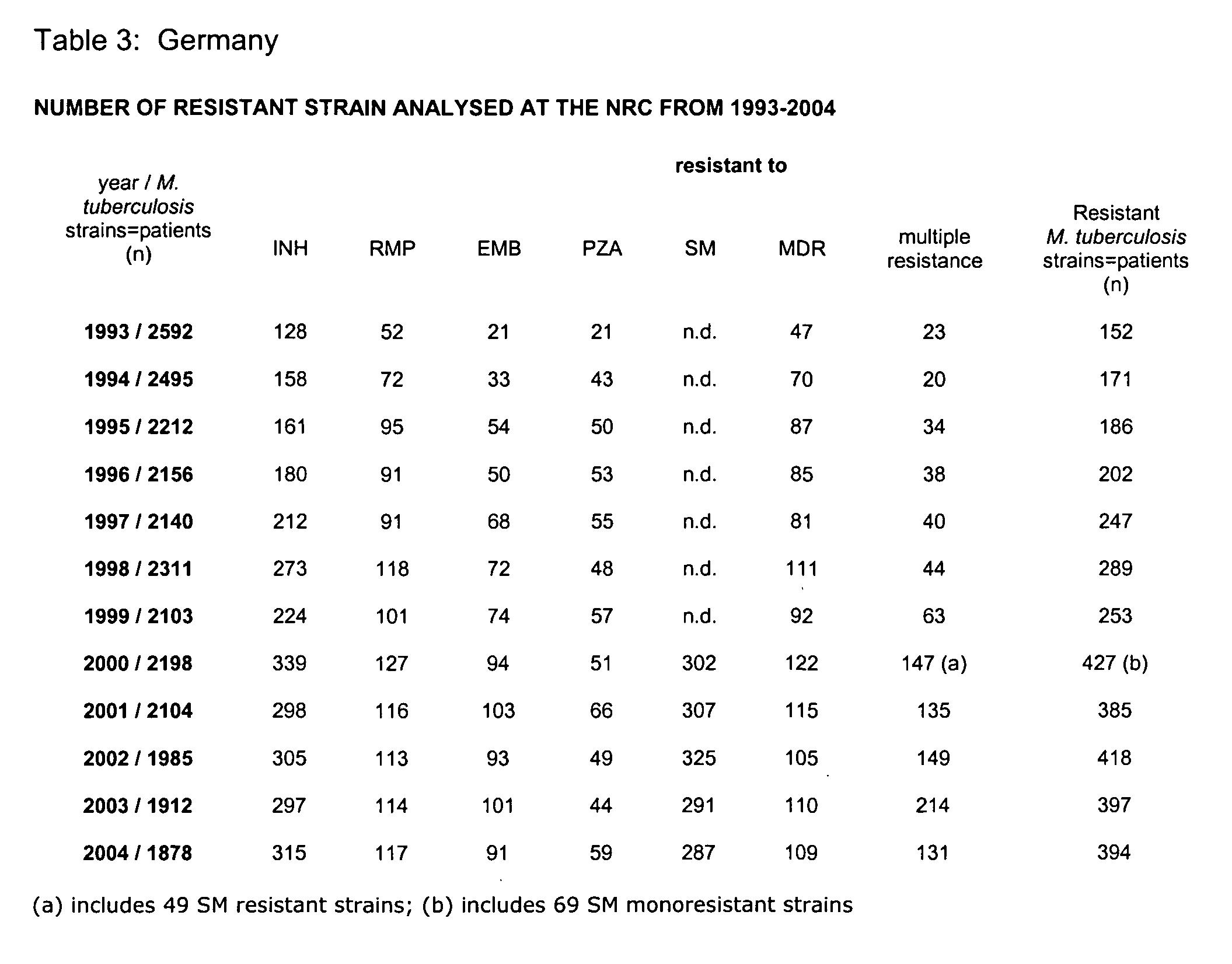 Multiplication Chart 300 Figure imgf000013_0001
