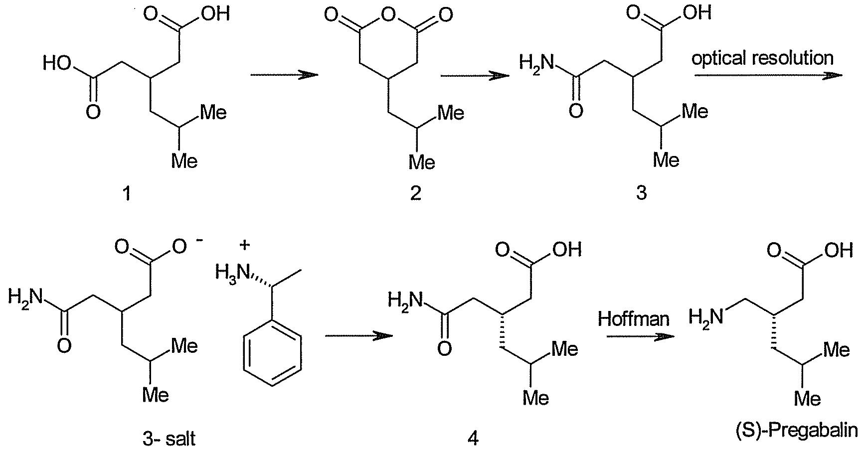 amine amide impurity pregabalin side