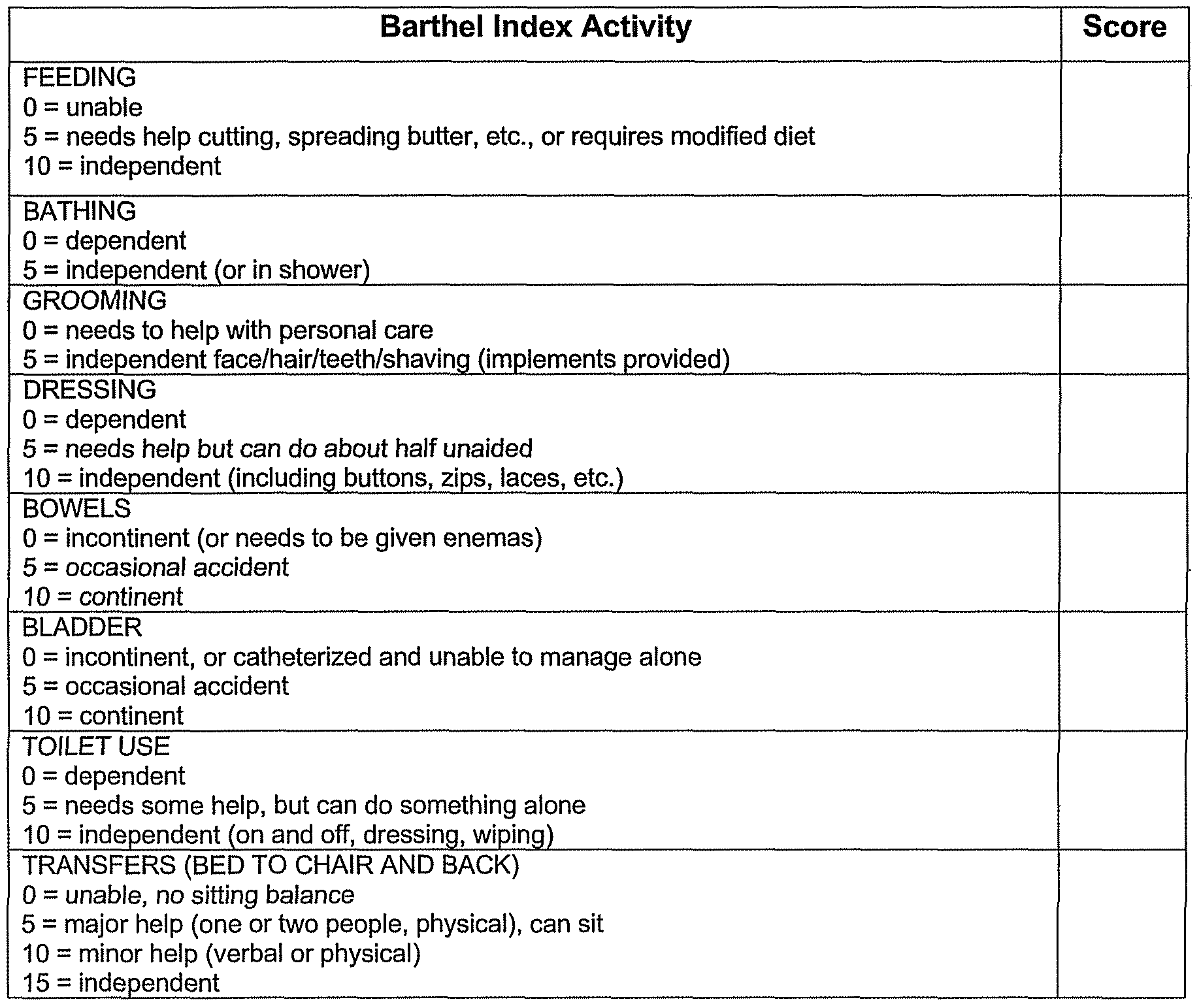 Modified Barthel Index Scoring Form Modified Barthel Index Form