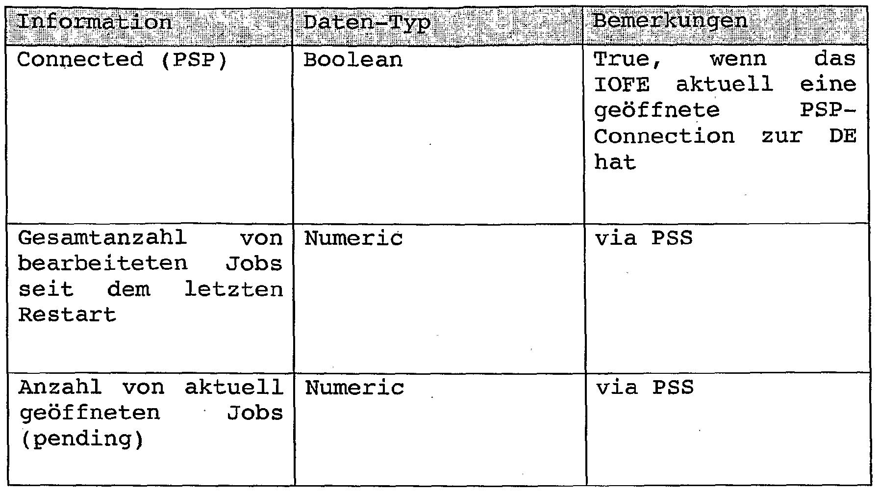 Fantastisch Parsing Tool Fortsetzen Ideen - Entry Level Resume ...