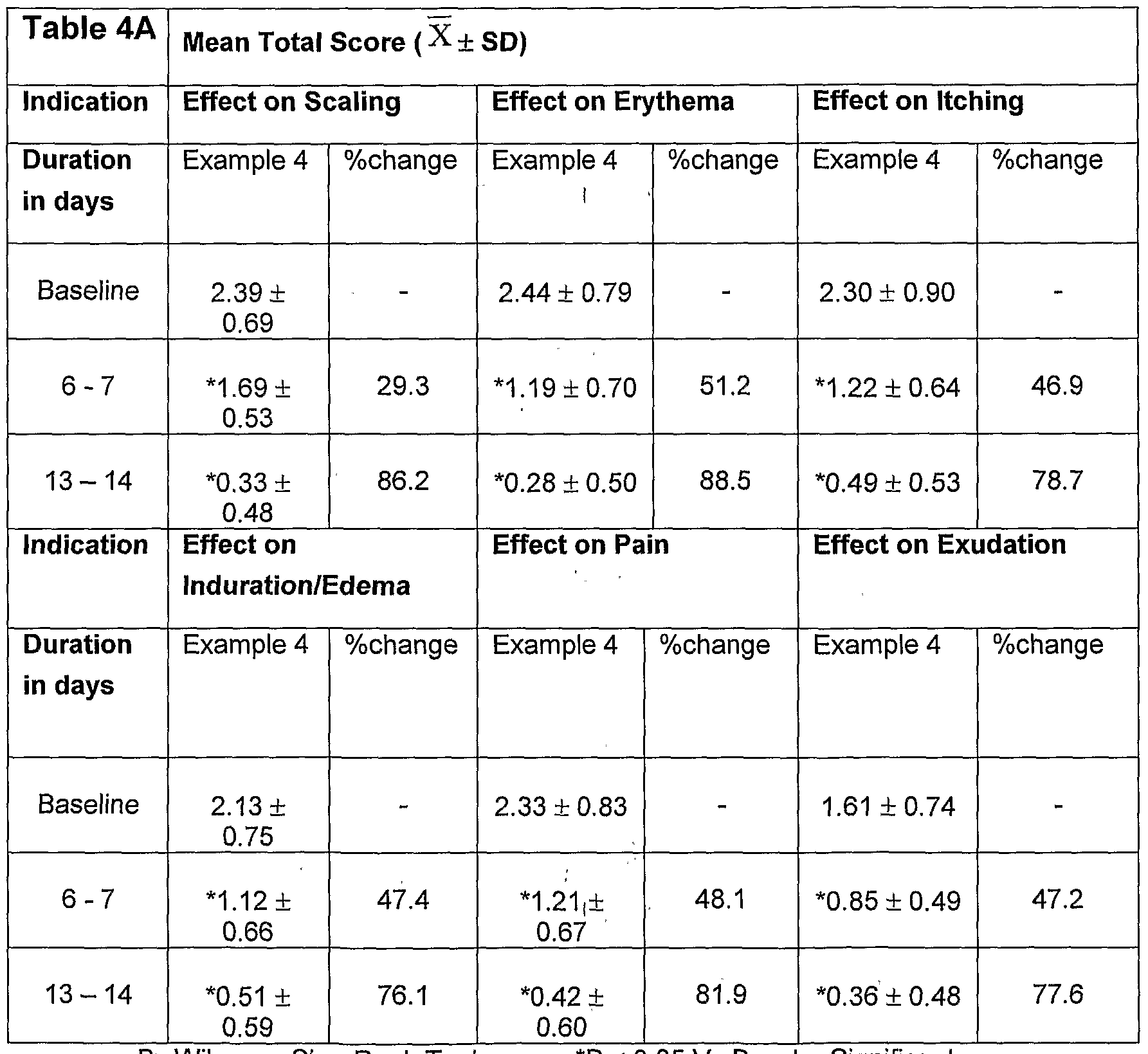 test propionate study
