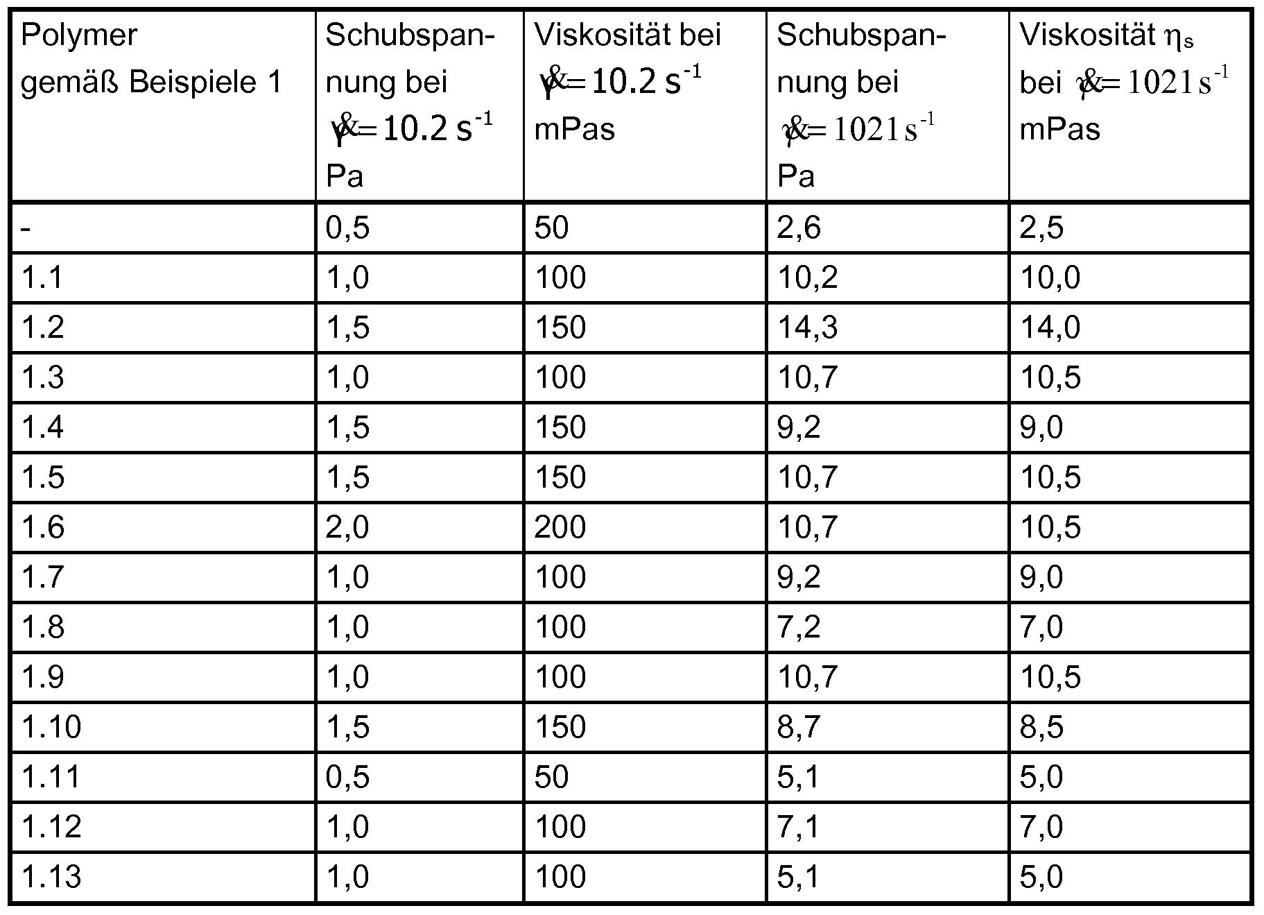 standard fensterma e tabelle