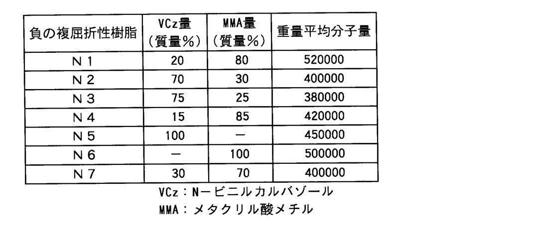 WO2009087905A1 - 積層位相差フィルム、偏光板及び液晶表示装置         - Google PatentsFamily