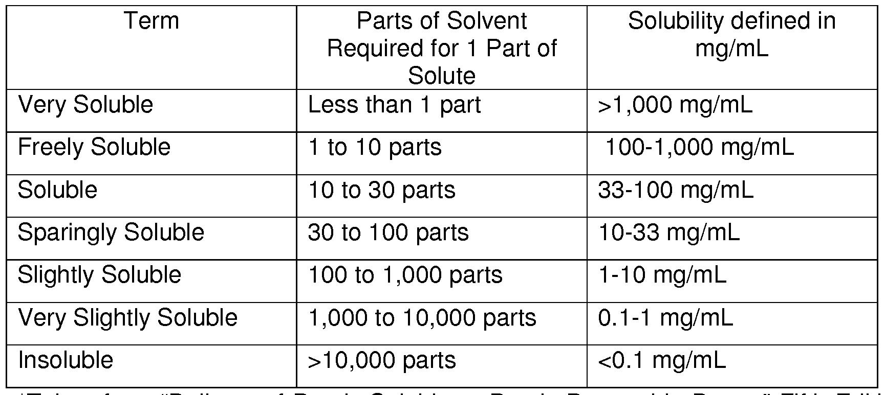 Patent Wo2009091622a1 Method To Enhance Aqueous