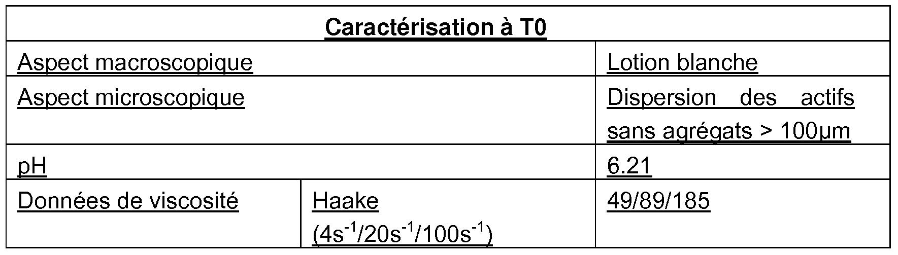 Patent EP2240152A1 - Composition comprenant un retinoide