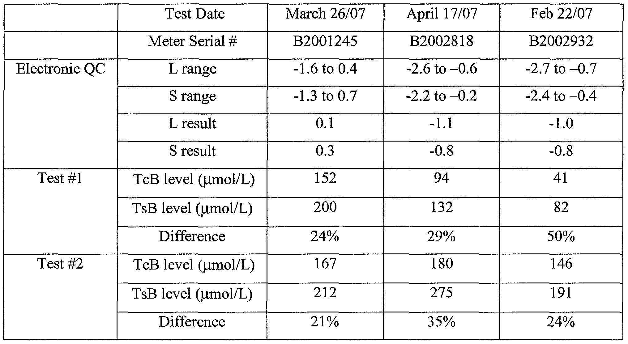 jaundice bilirubin level chart for adults: Normal bilirubin levels in newborns chart jaundice in newborns
