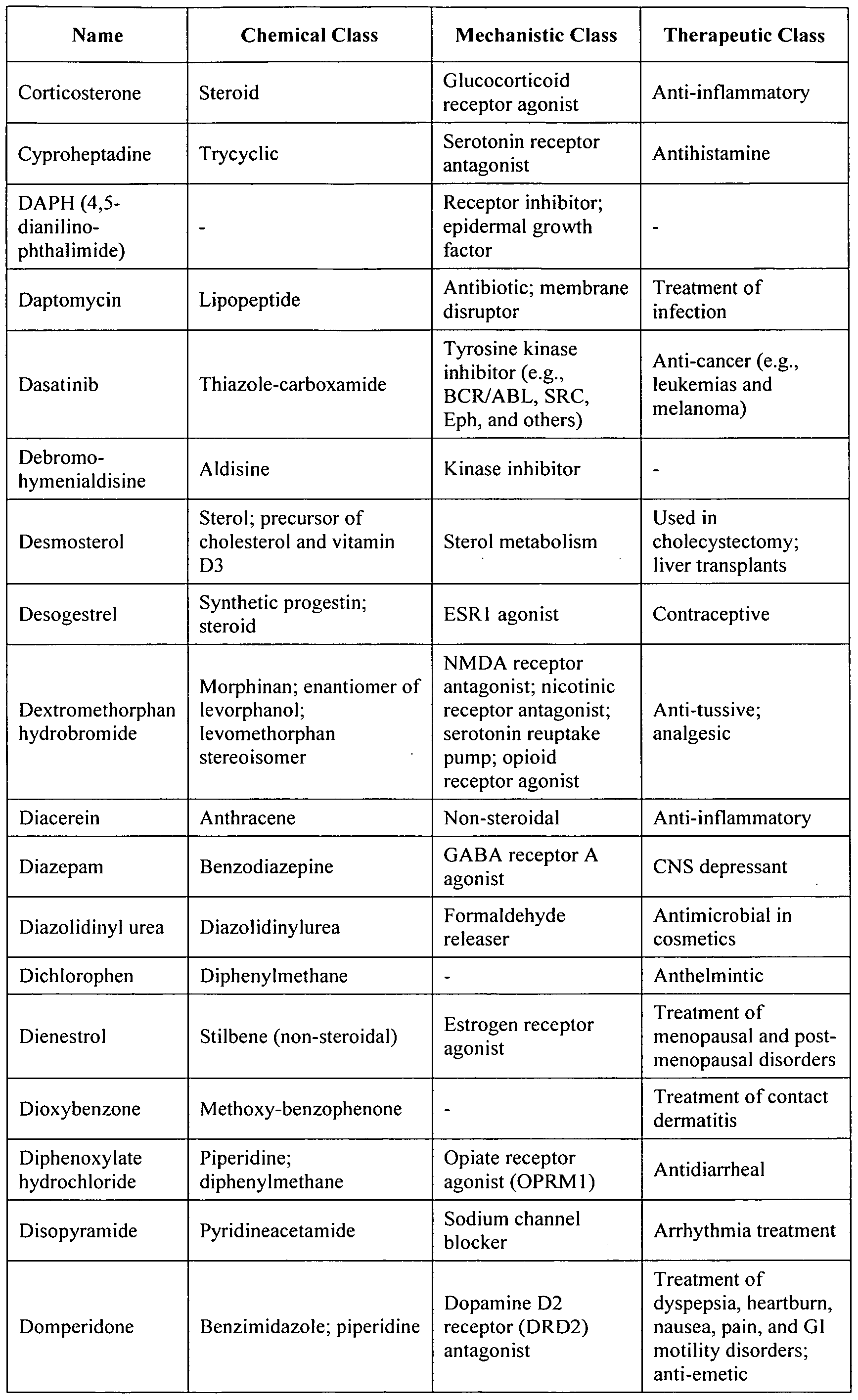 the features of the cystic fibrosis gene and its treatment Without the cystic fibrosis variation of the cftr gene cystic fibrosis research paper the caucasian race is most susceptible to having cystic fibrosis the various treatments for cystic fibrosis have improved astronomically since the disease was first discovered.