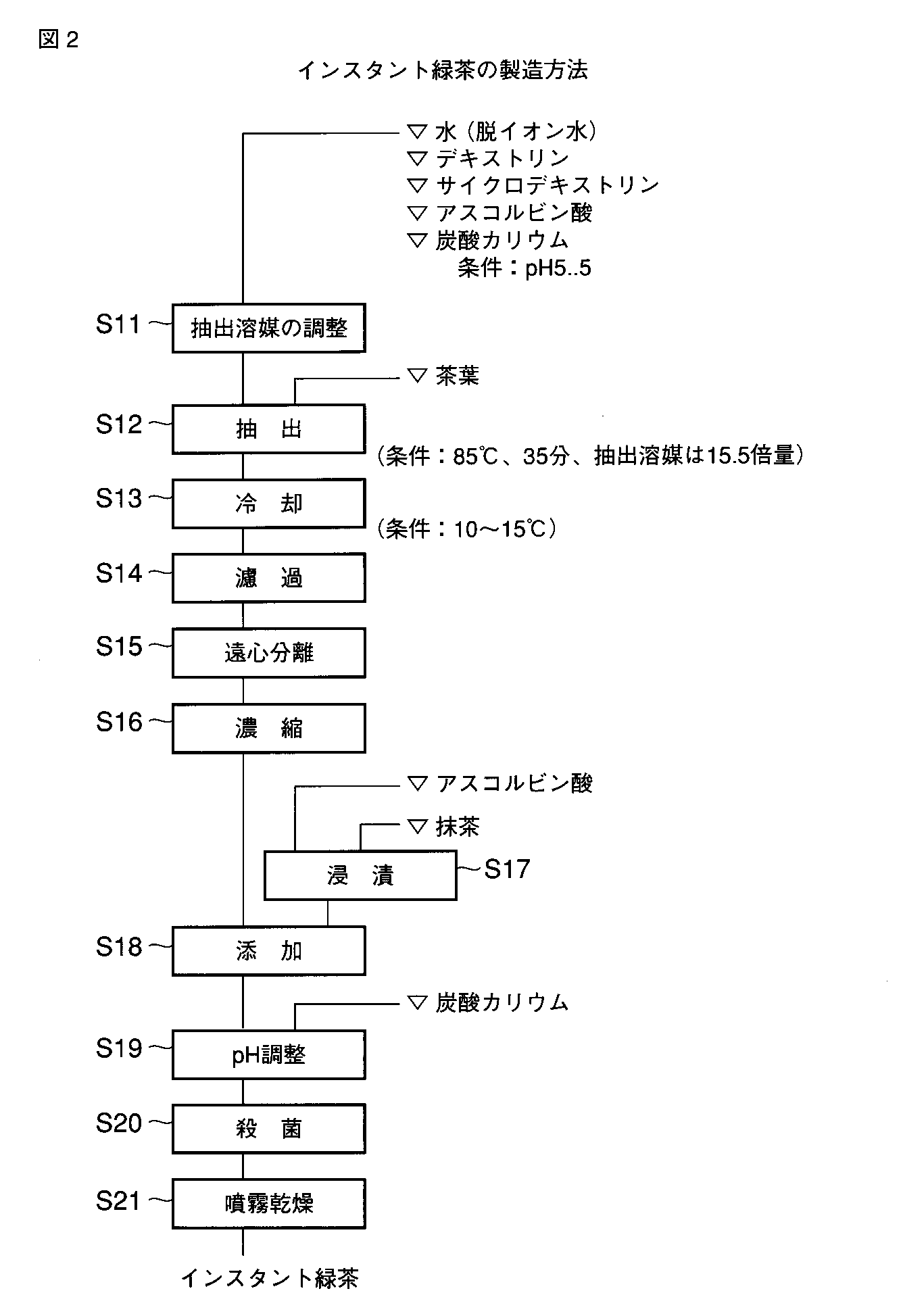 tea2025b应用电路图