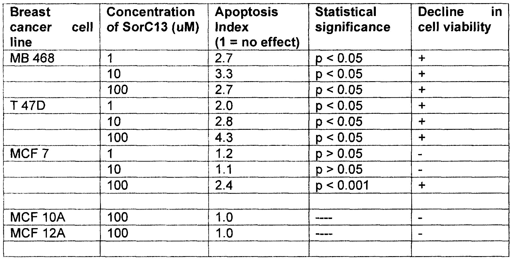effects of zoloft