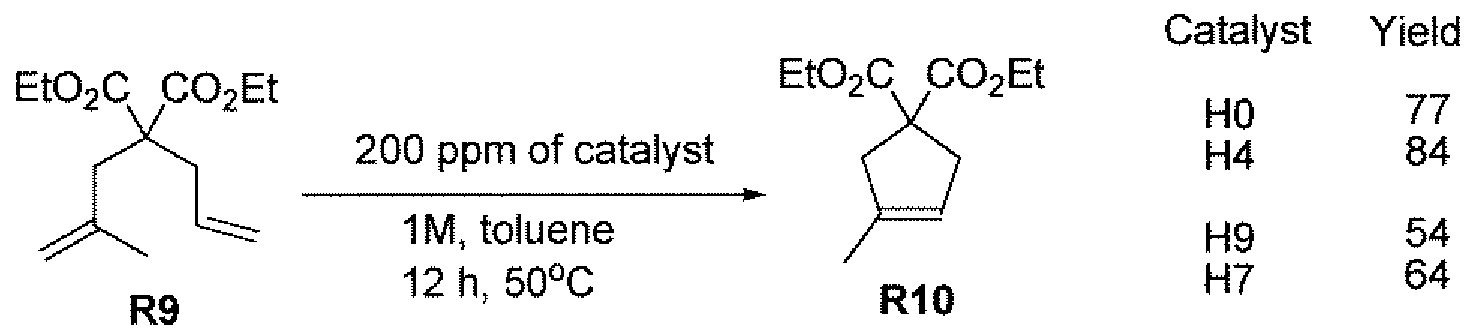thermally stable latent olefin metathesis catalysts Dipp-containing complexes exhibited higher stability at elevated temperature,   a latent ru olefin metathesis catalyst bearing a chelating ligand with an  in  thermally triggerable ruthenium-based olefin metathesis precatalysts/initiators.