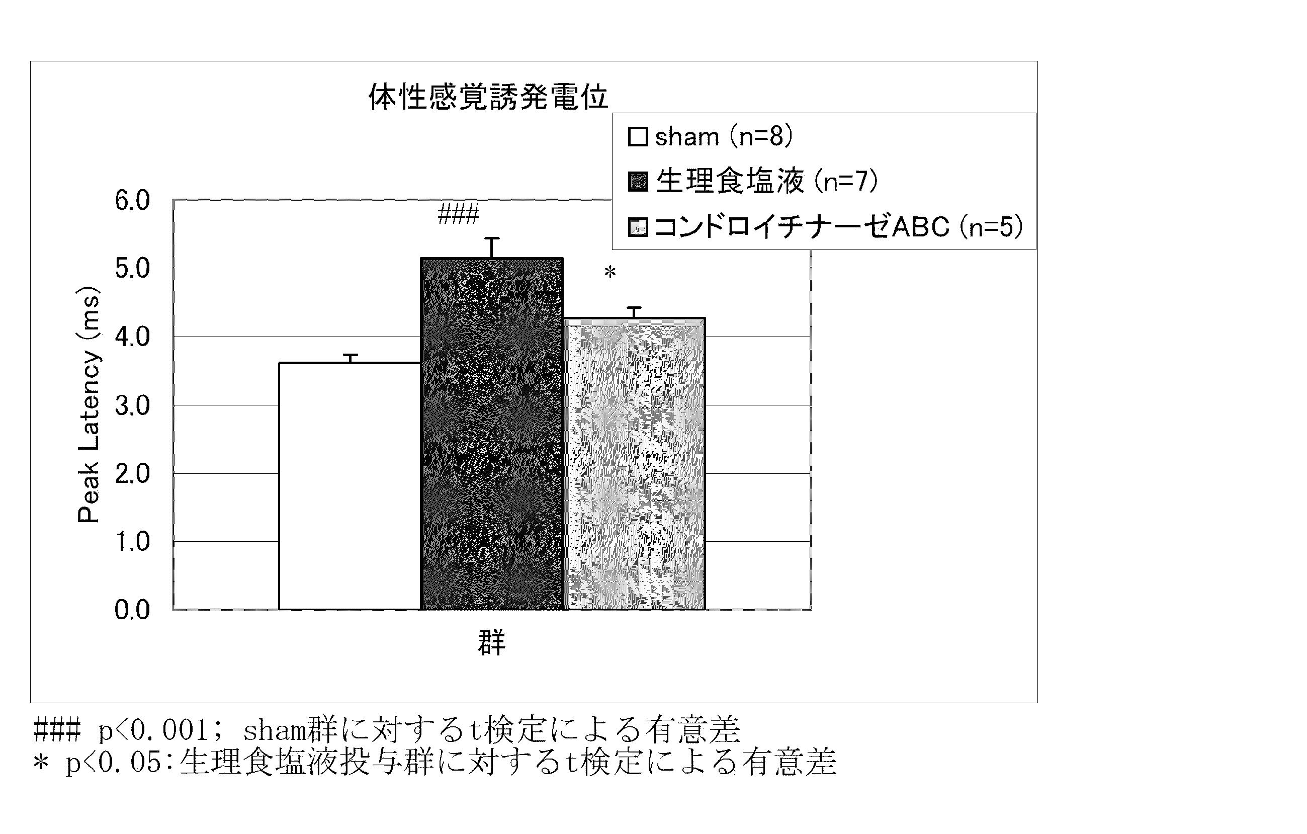 Patent WO2009128446A1 - 神経因性疼痛 ...