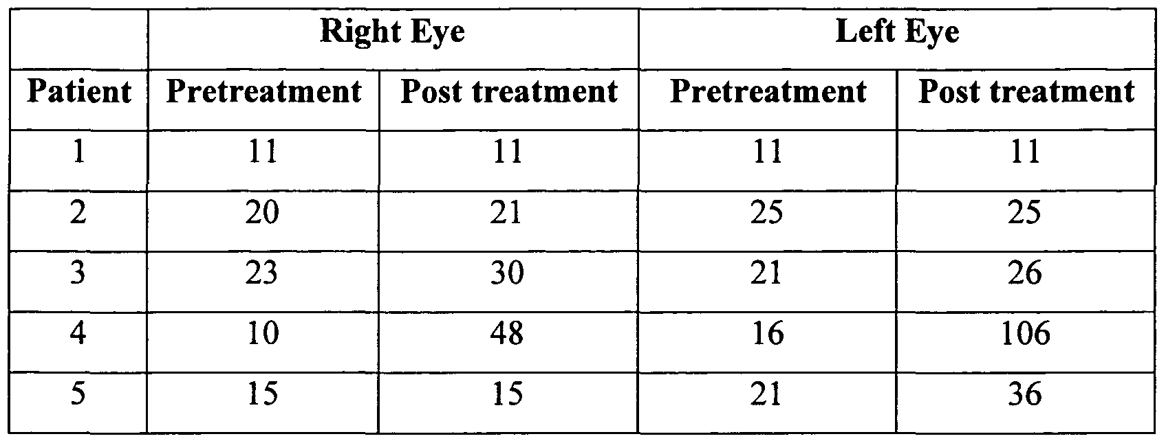 Patent Wo2009133552a2 Methods Of Treating Ophthalmic