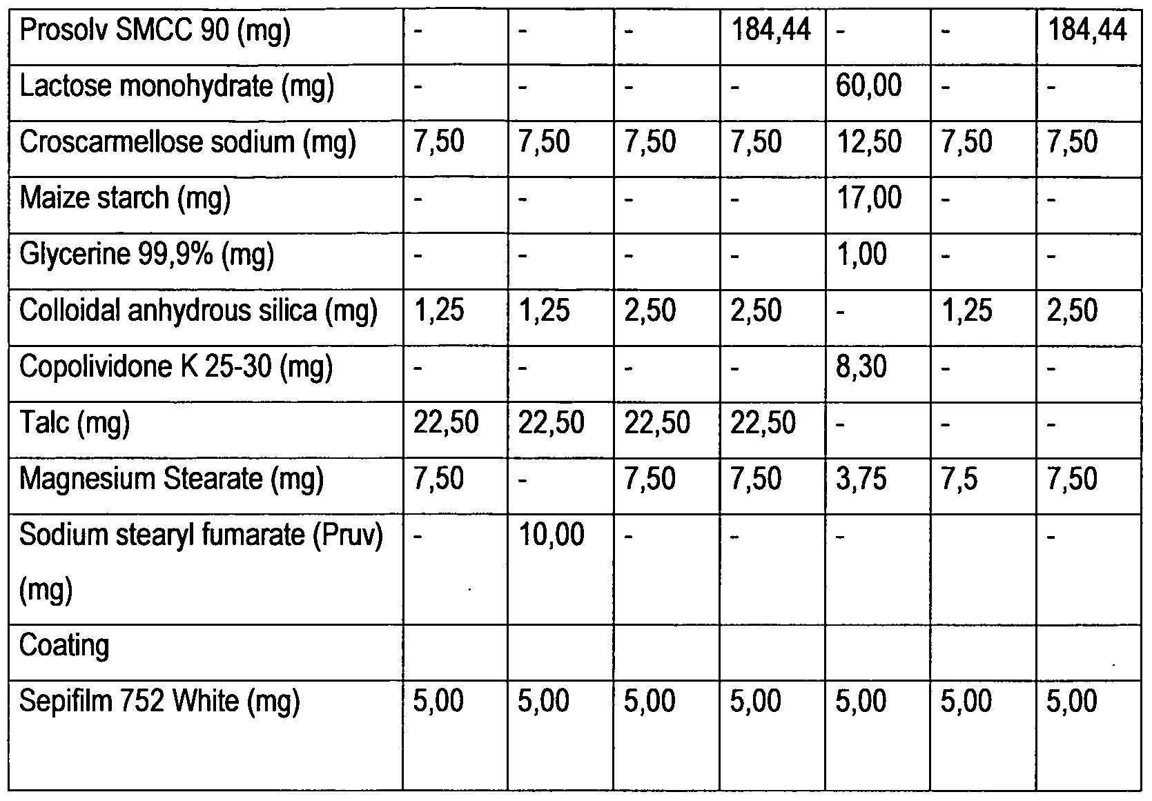 Levofloxacin hemihydrate usp 35 monograph.doc - Figure Imgf000054_0001