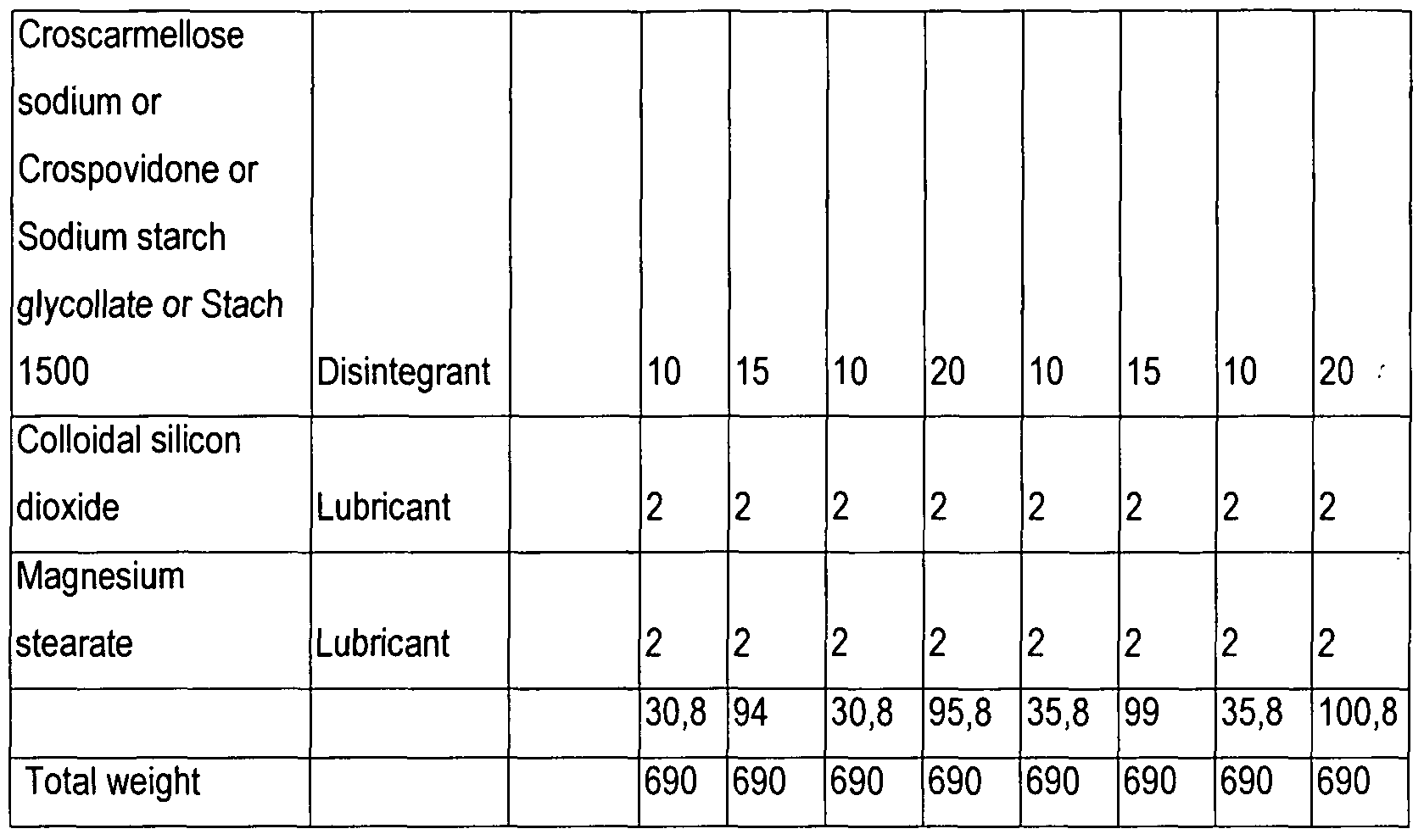 Levofloxacin hemihydrate usp 35 monograph.doc - Figure Imgf000068_0001