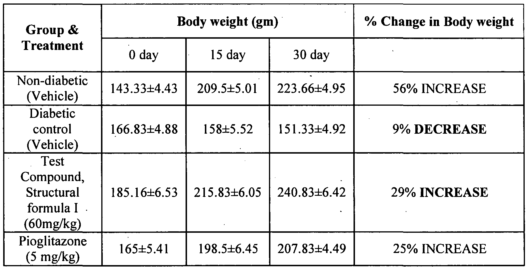 how to calculate percentage of weight loss in excel juve