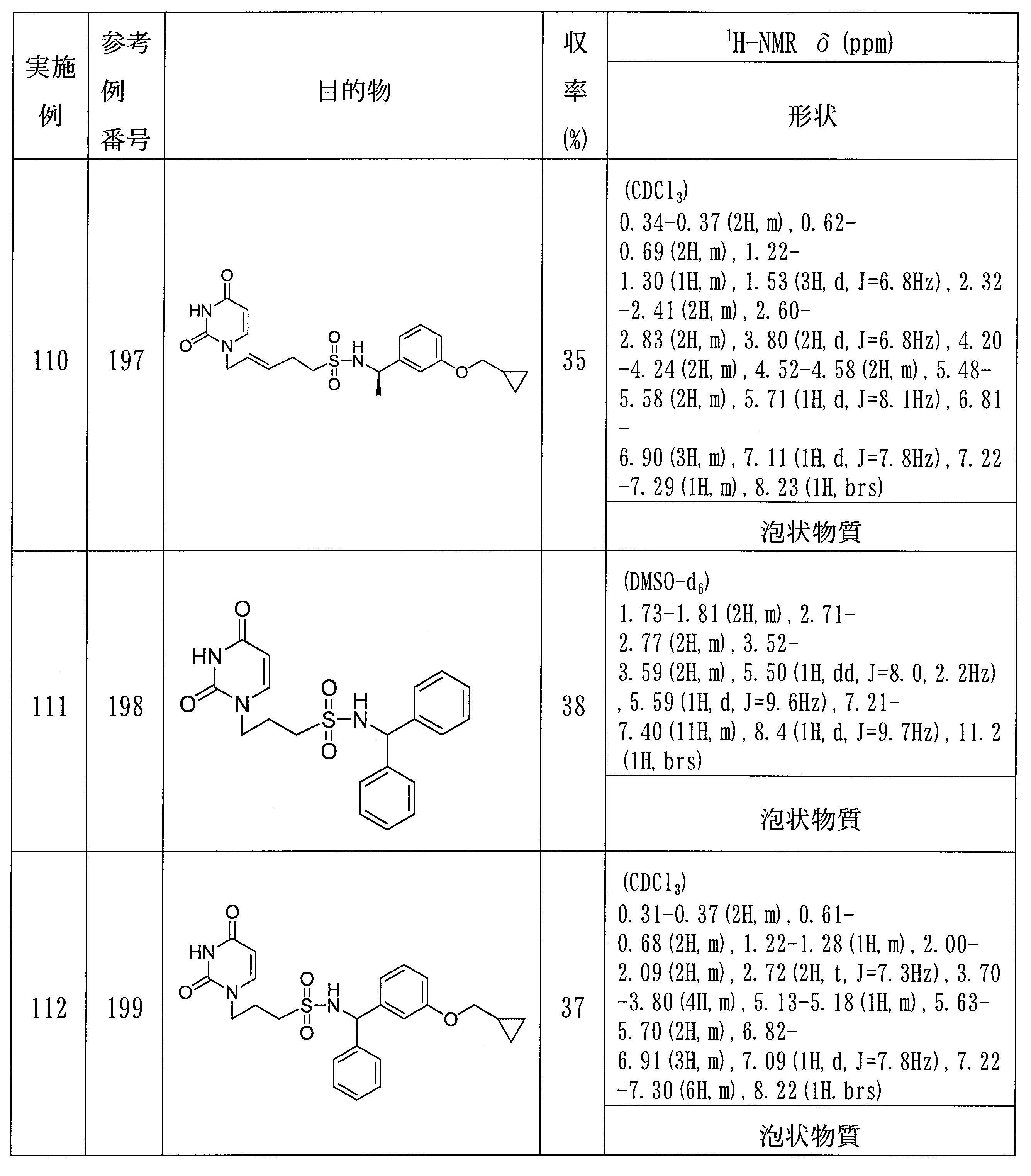 Patent WO2009147843A1 - ヒトデ...