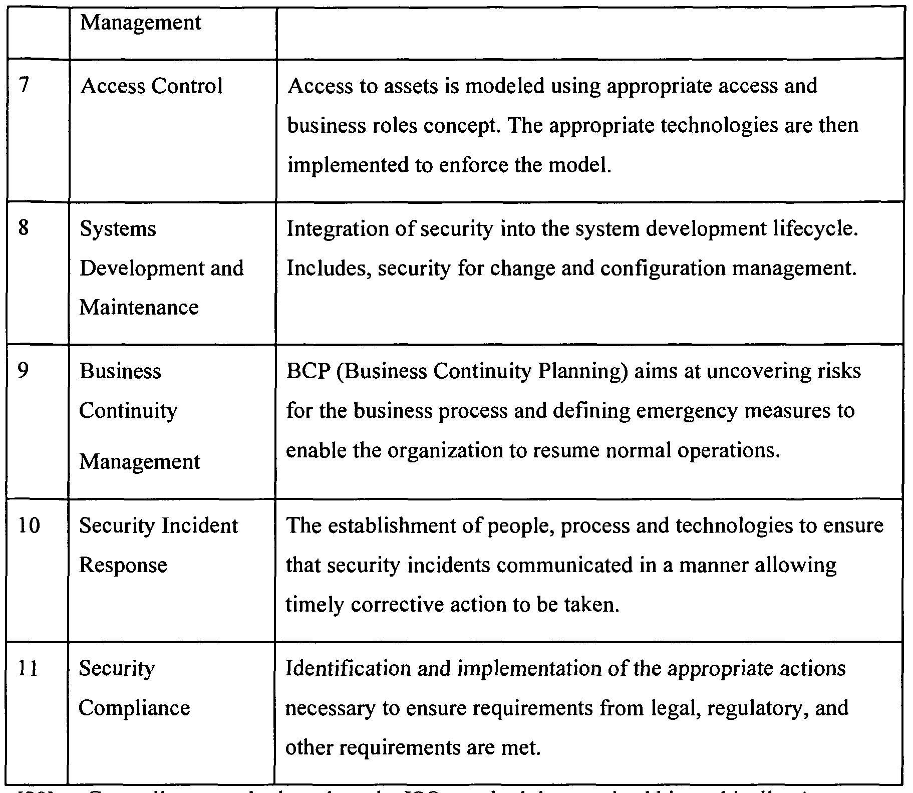 iso integrated management system manual
