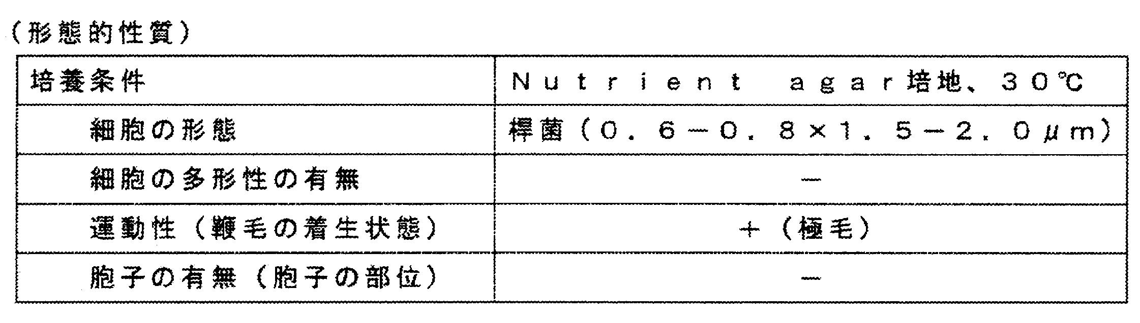 WO2009154234A1 - 新種微生物、セレン酸化合物還元製剤、セレン酸化合物の還元方法および除去方法、並びに金属セレンの製造方法         - Google PatentsFamily