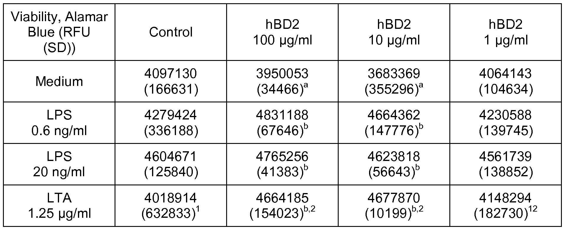 how to set detection limit of elisa assay