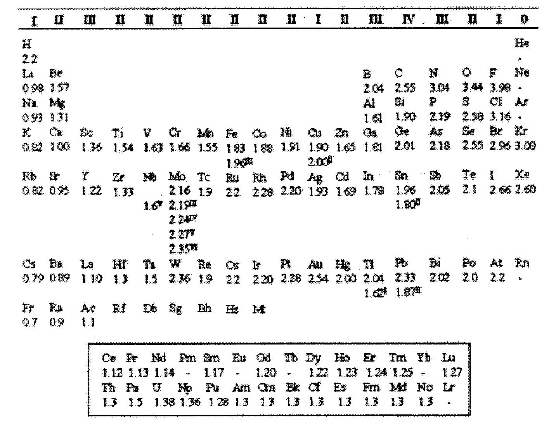 WO2010010950A1 - ガーネット型単結晶、それを用いた光学部品およびその関連機器         - Google PatentsFamily