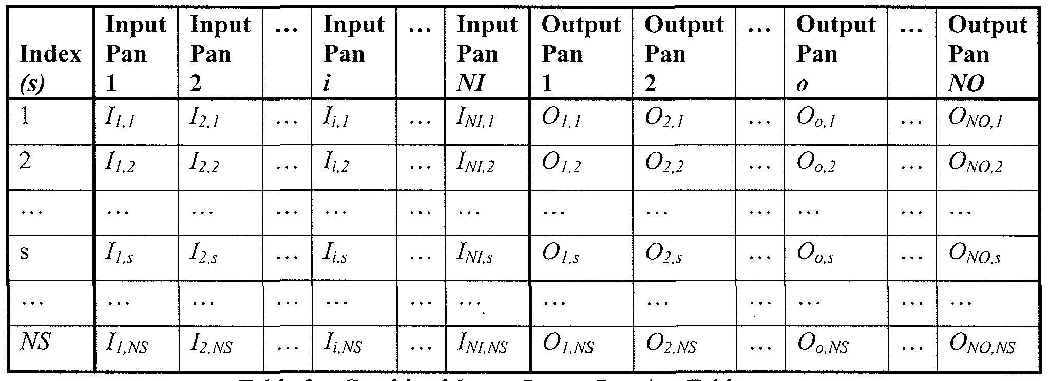 math worksheet : input output table blank worksheet  input output tables input  : Input And Output Math Worksheets