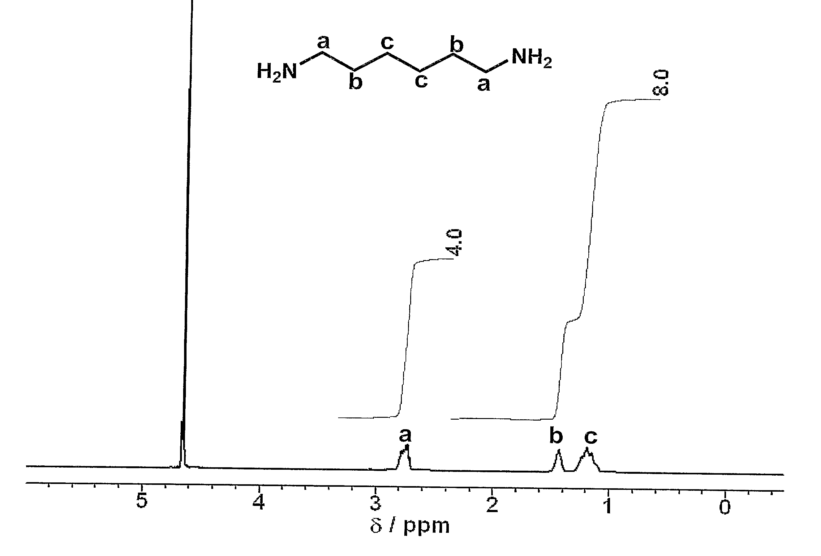 WO2010023922A1 - ヘキサメチレンジイソシアネート系ポリウレア化合物の分解処理方法          - Google PatentsFamily
