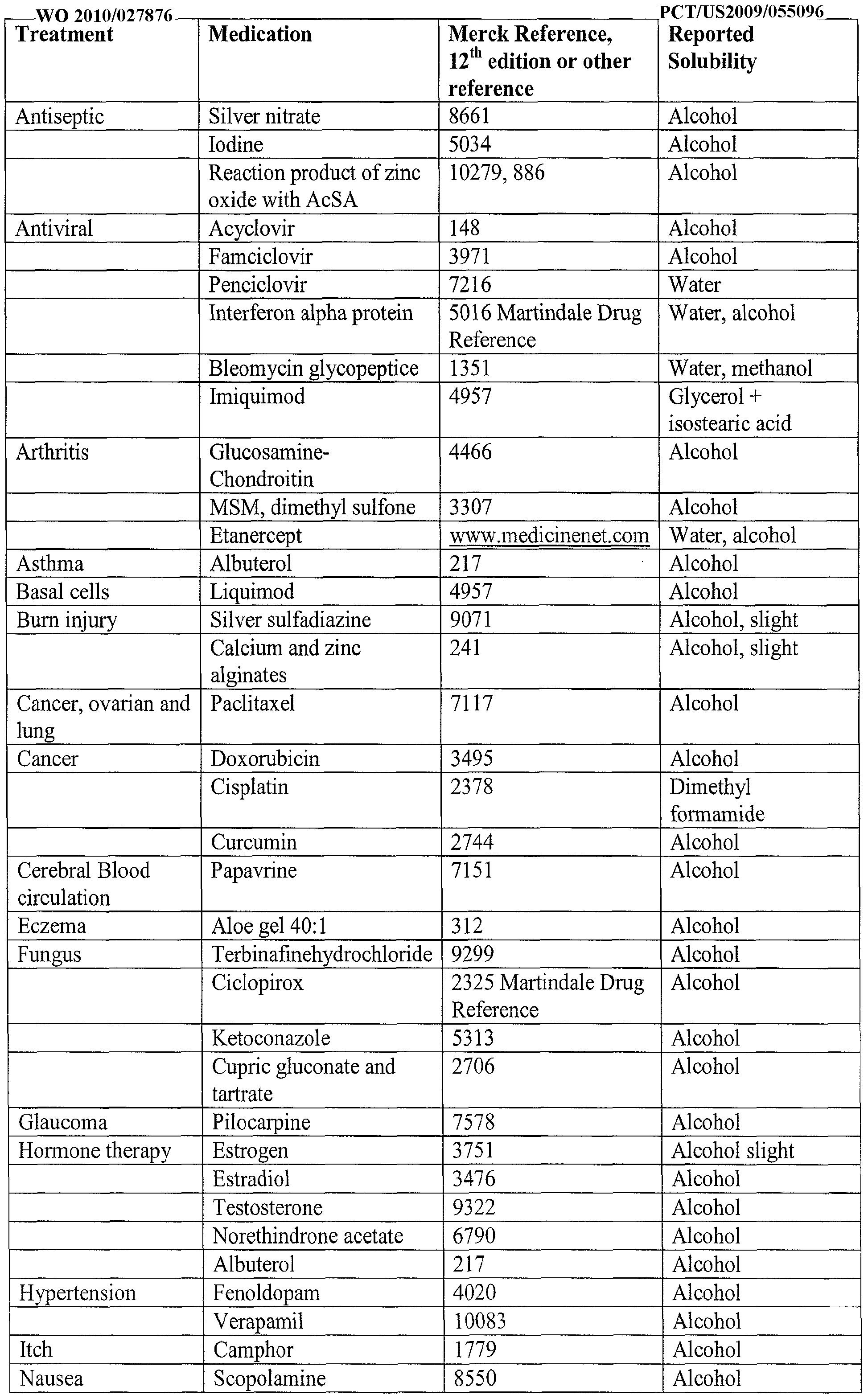 Famciclovir 125 mg.doc - Figure Imgf000014_0001
