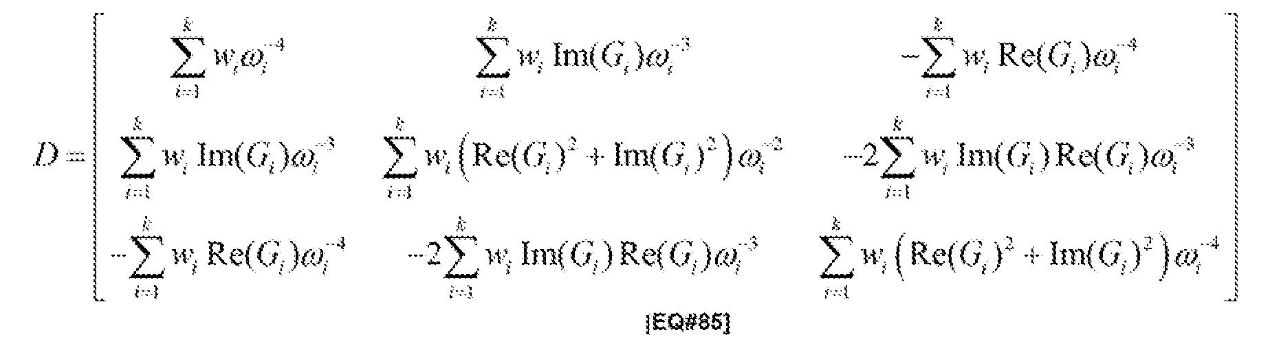 how to find adjugate mathisfun