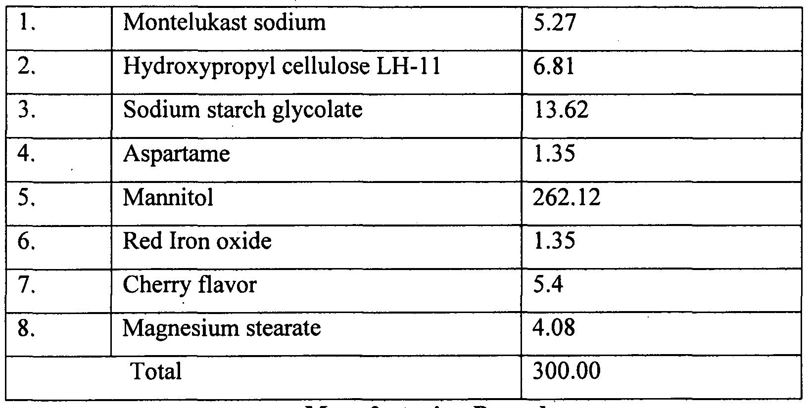 Generic singulair inactive ingredients.doc - Figure Imgf000026_0001