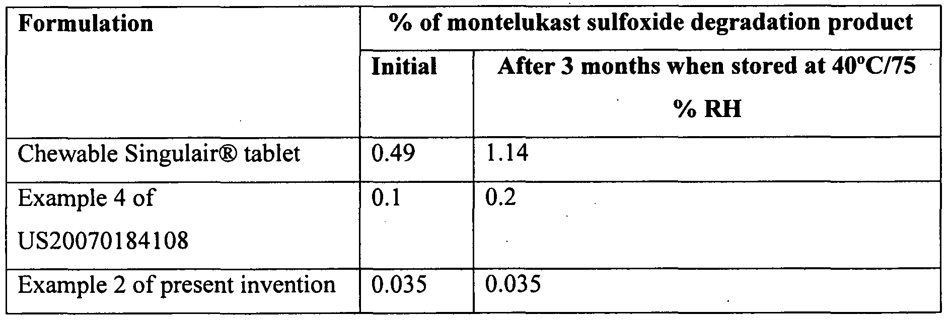 Cost for singulair 5mg.doc - Figure Imgf000027_0002