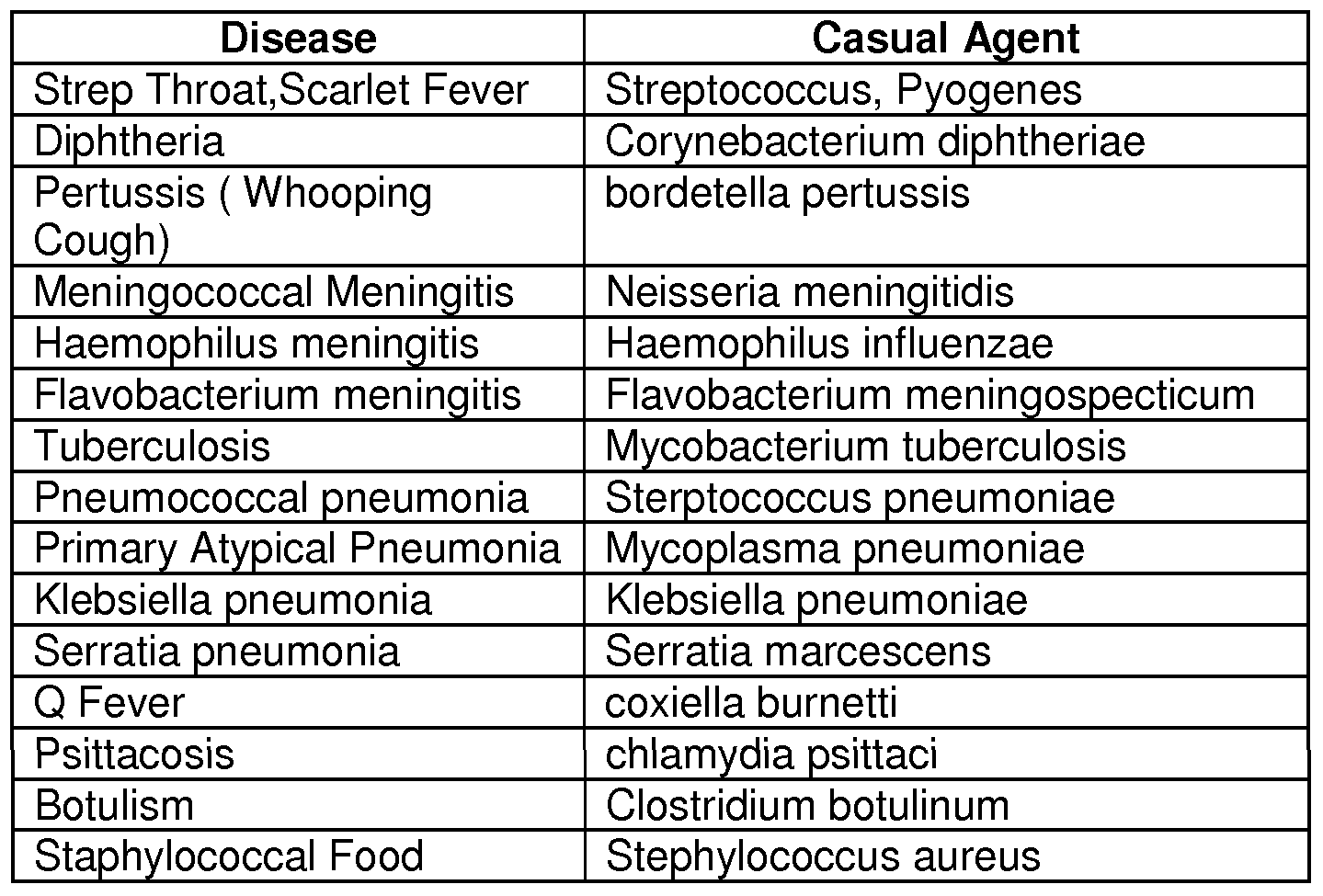 Natural treatment for mrsa staph infection symptoms ...