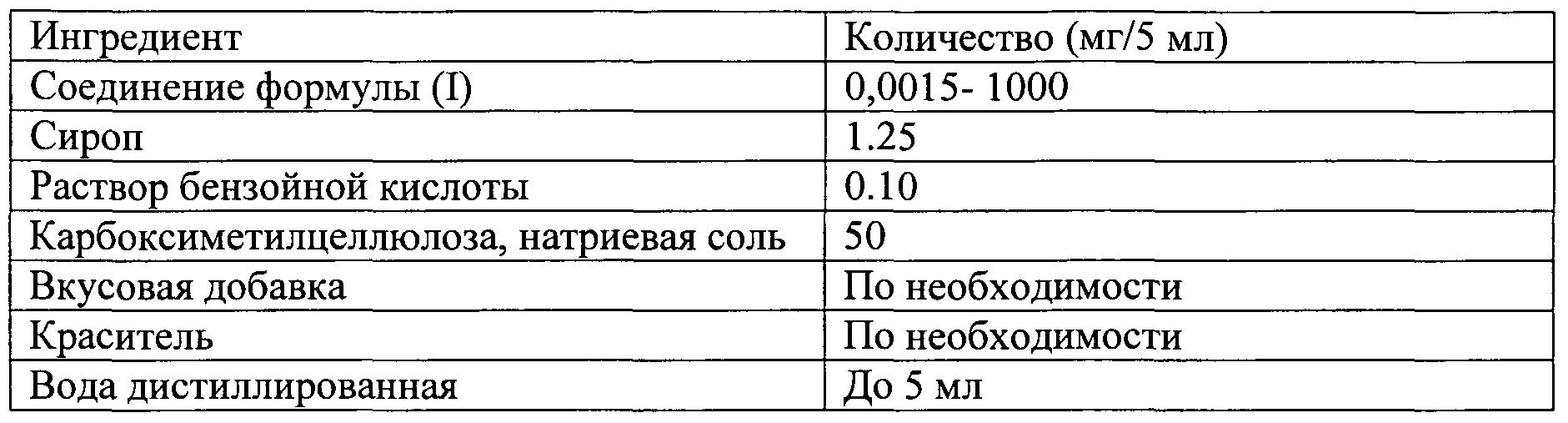 Patent WO2010056145A1 - Способ умеренного повышения протонной ...