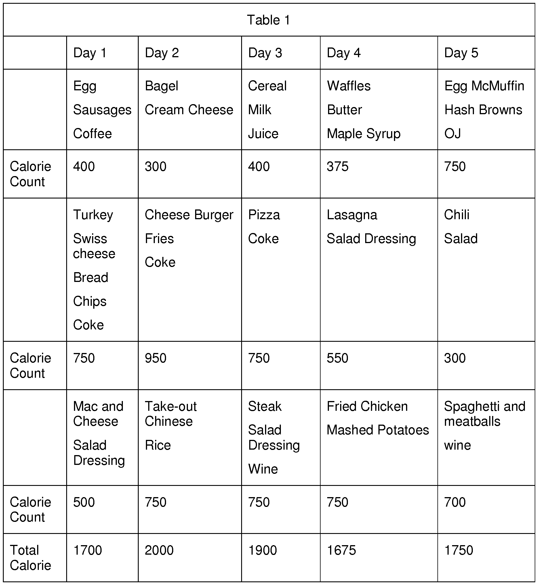 Free Worksheet Calorie Worksheet calorie worksheet templates and worksheets abitlikethis