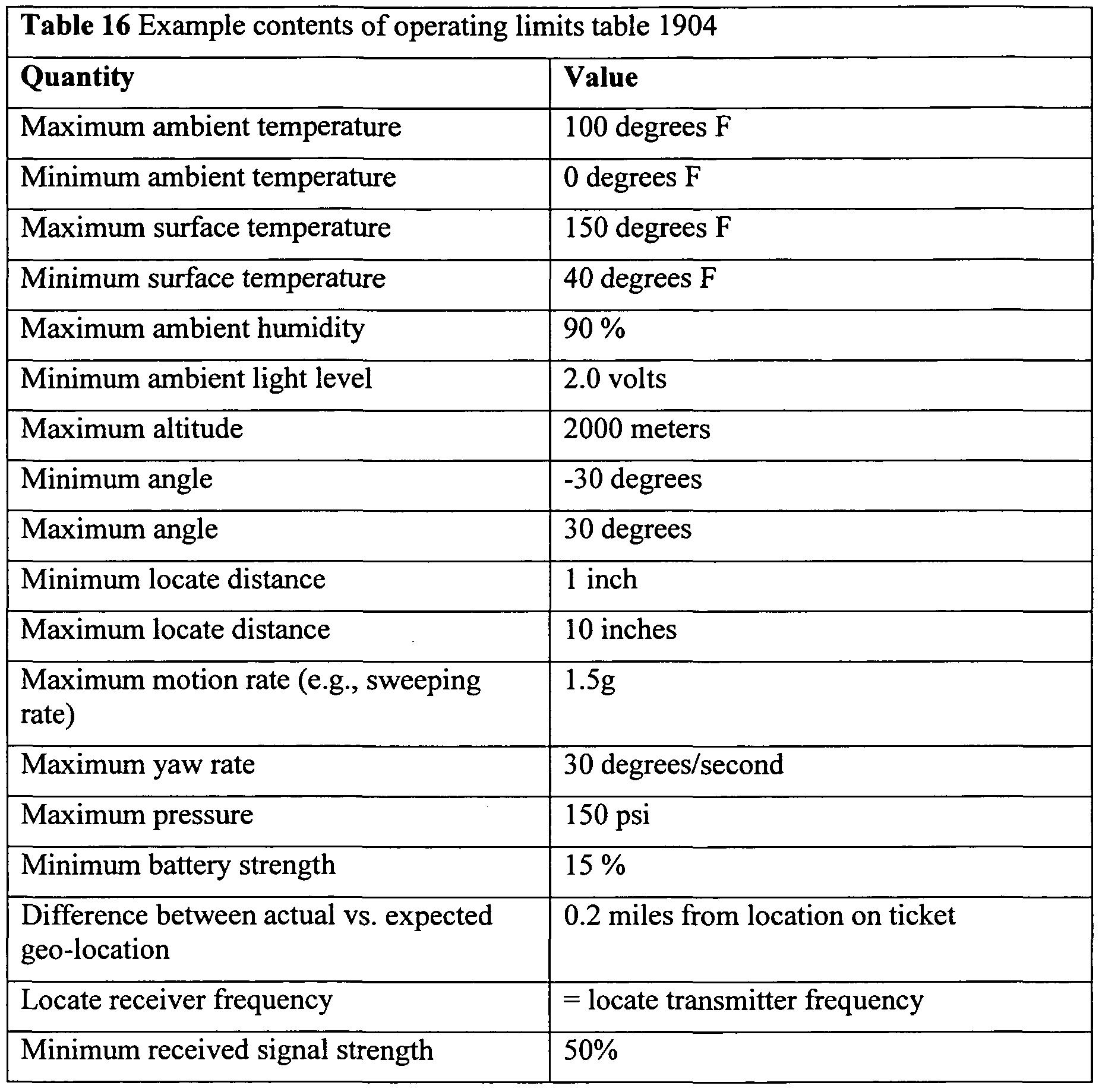 standard operating procedure format template .