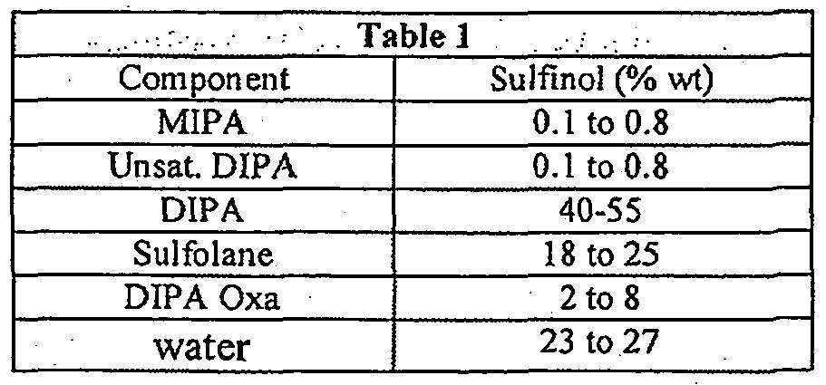 modern methods of chemical analysis pecsok pdf free