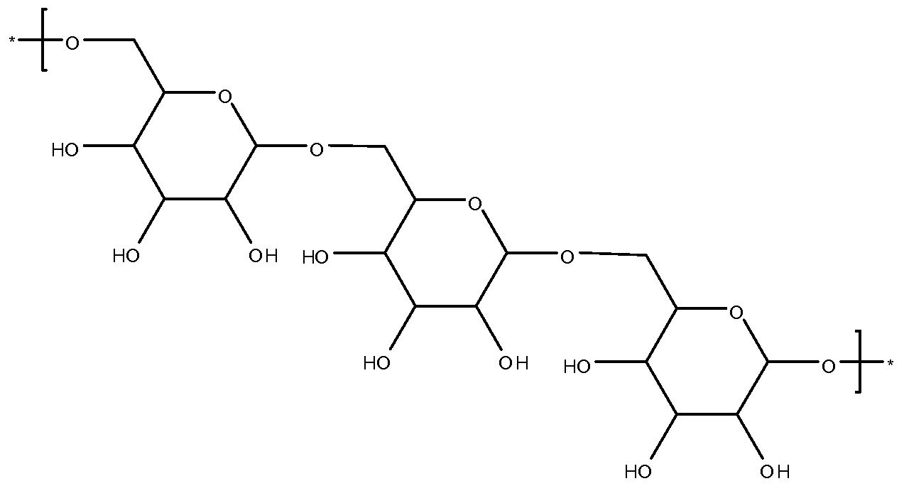 propionate to glucose pathway