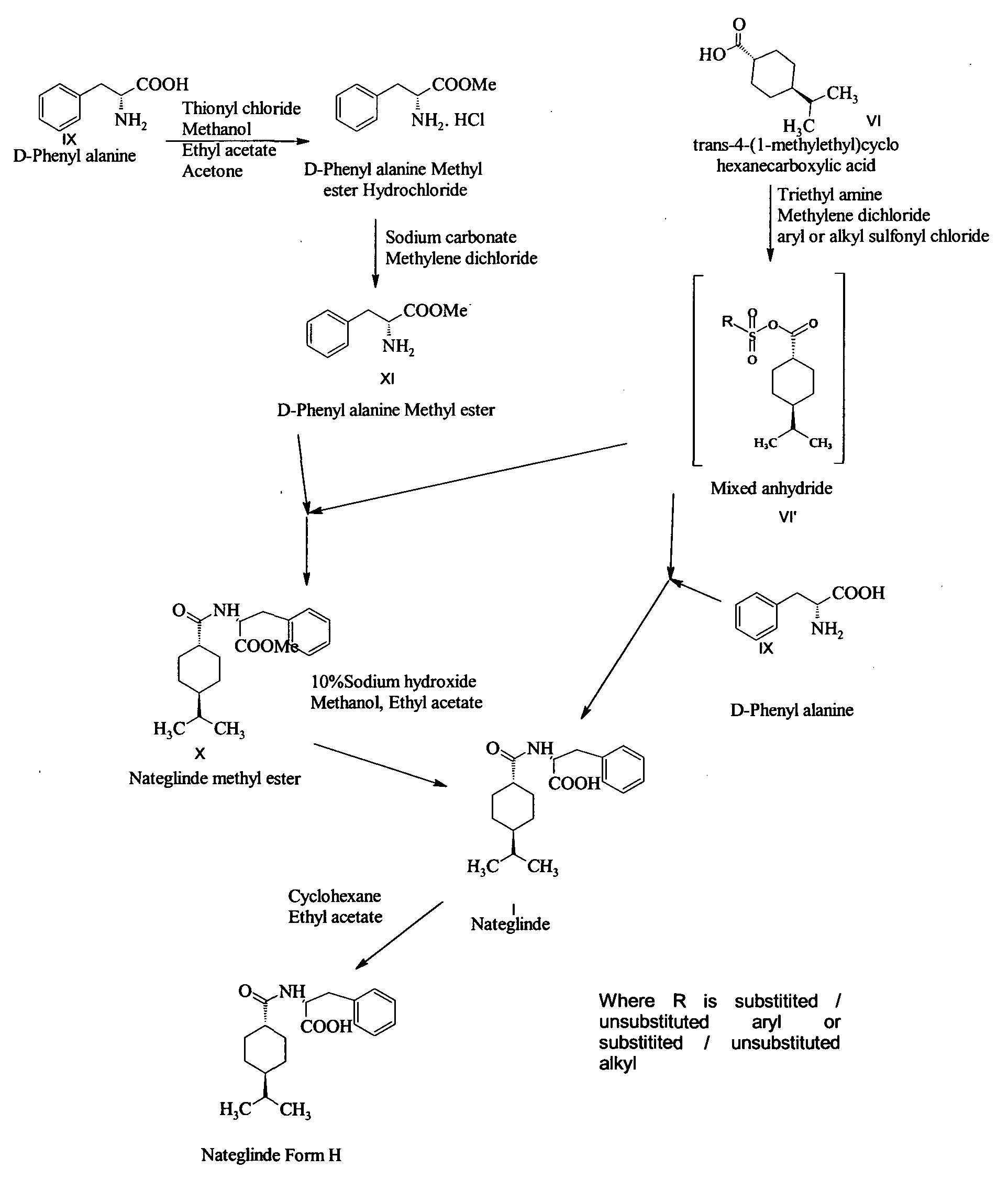 the preparation of acetamide through the reaction of ethly acetate and ammonia Ethanol's high miscibility with water makes it unsuitable for shipping through in the preparation of soap ethanol can reaction of ethanol with.