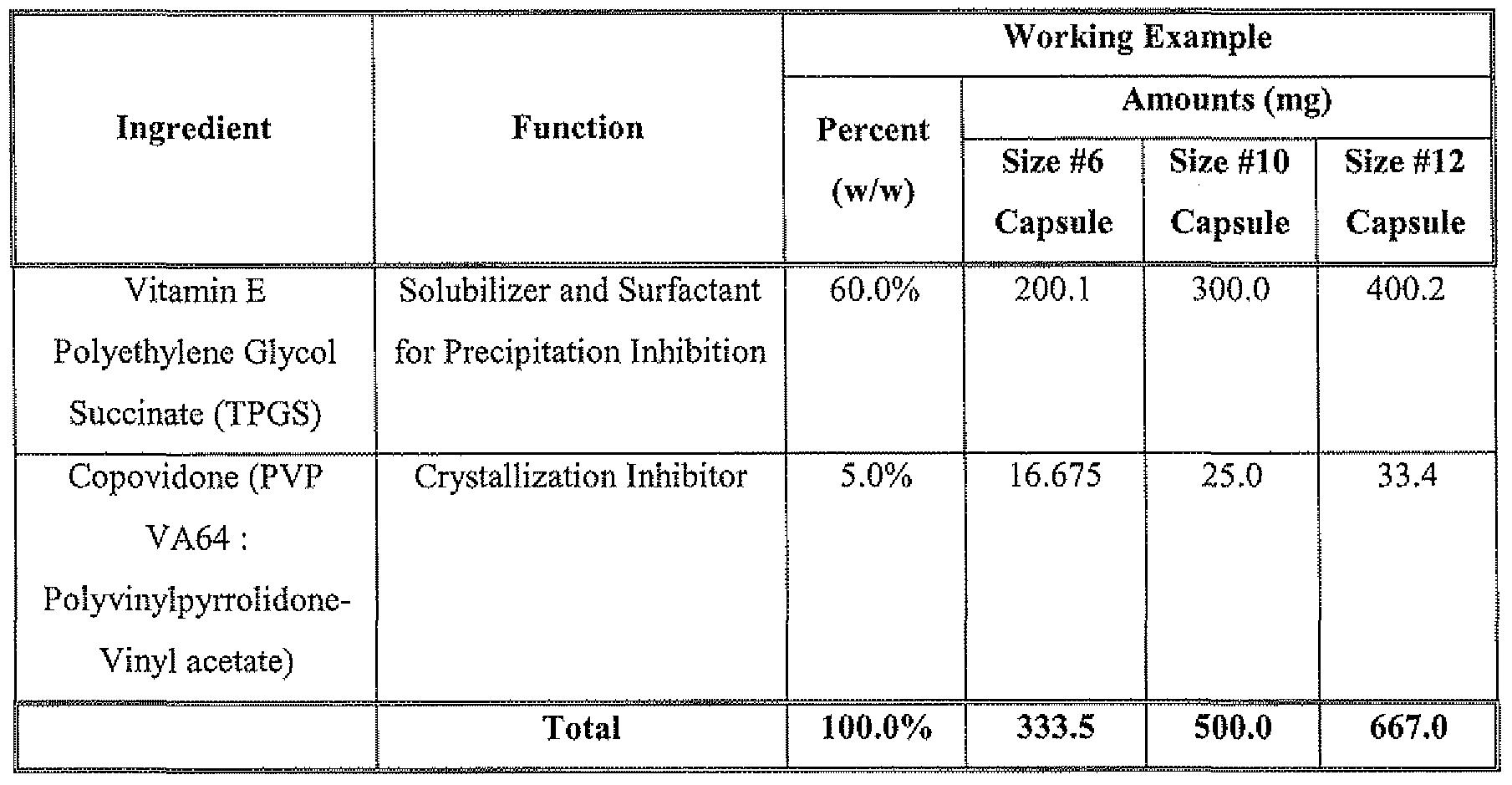 soft gelatin capsules manufacturing process pdf