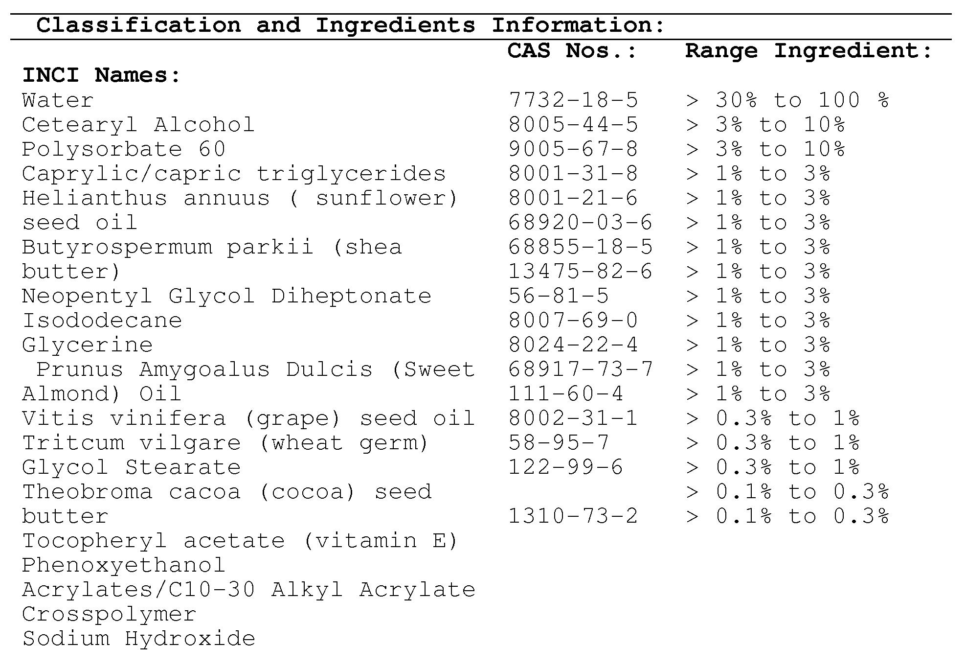 is methylprednisolone the same as prednisone