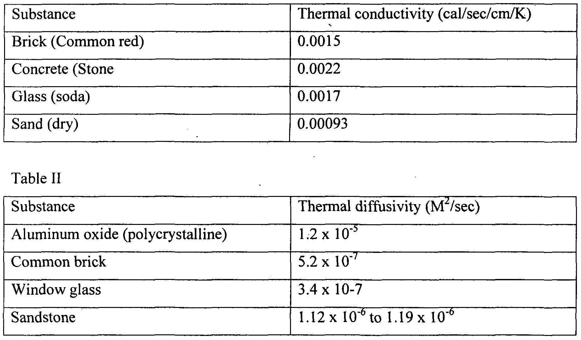 Concrete Melting Point : Patent wo a method of implanting electronics