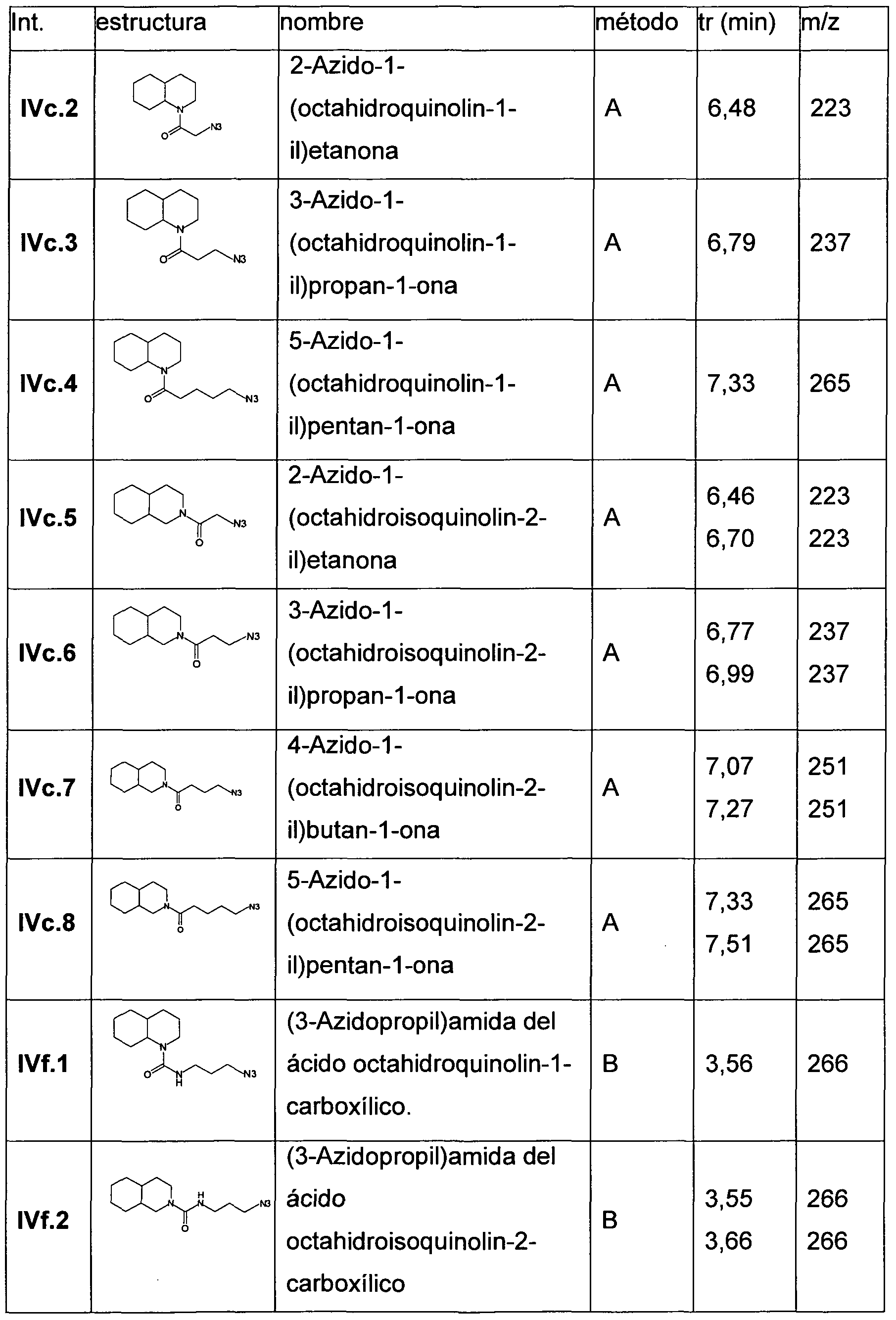 11beta hidroxiesteroide deshidrogenasa