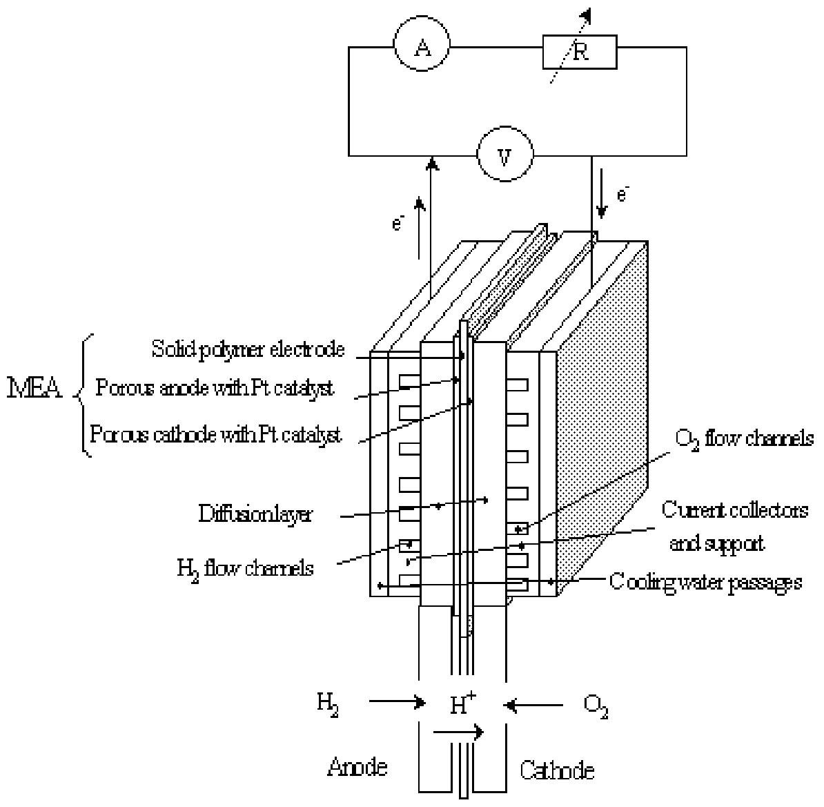 patent ep2446499a1