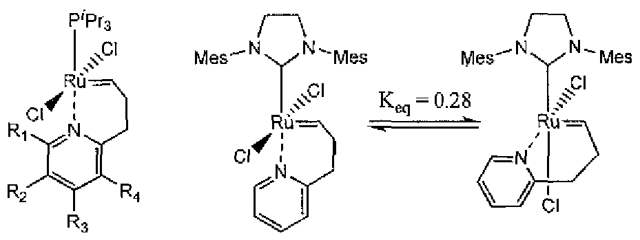 thermally stable latent olefin metathesis catalysts Synthesis and activity of a new generation of ruthenium-based read more thermally stable ruthenium-based catalyst for latent olefin metathesis catalysts.