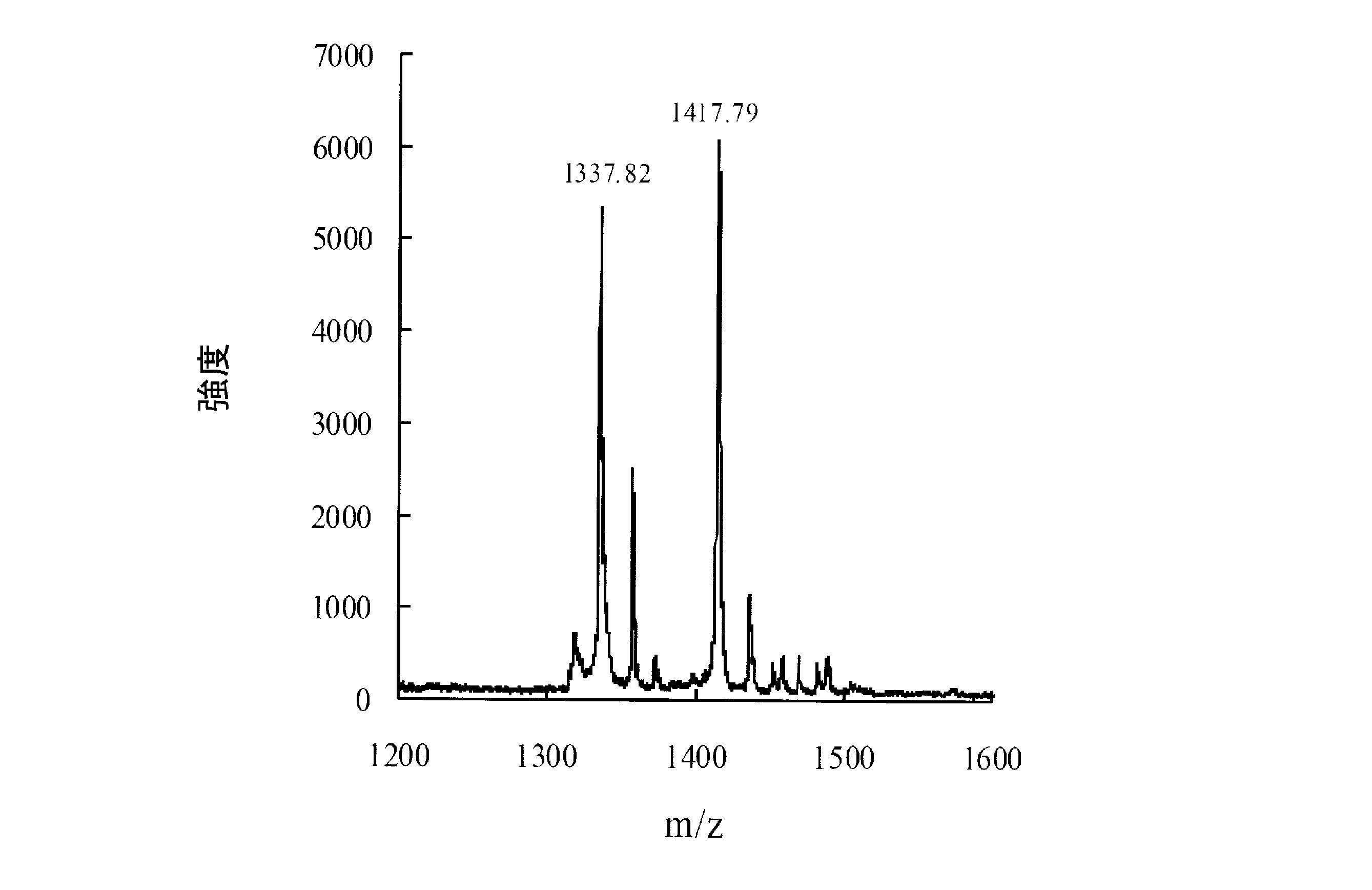 Patent WO2011010666A1 - 癌診断...