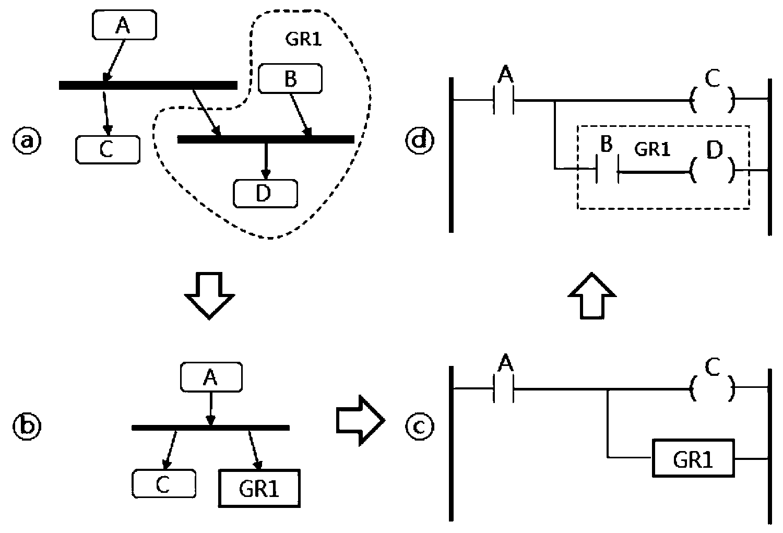 patent wo2011013884a1