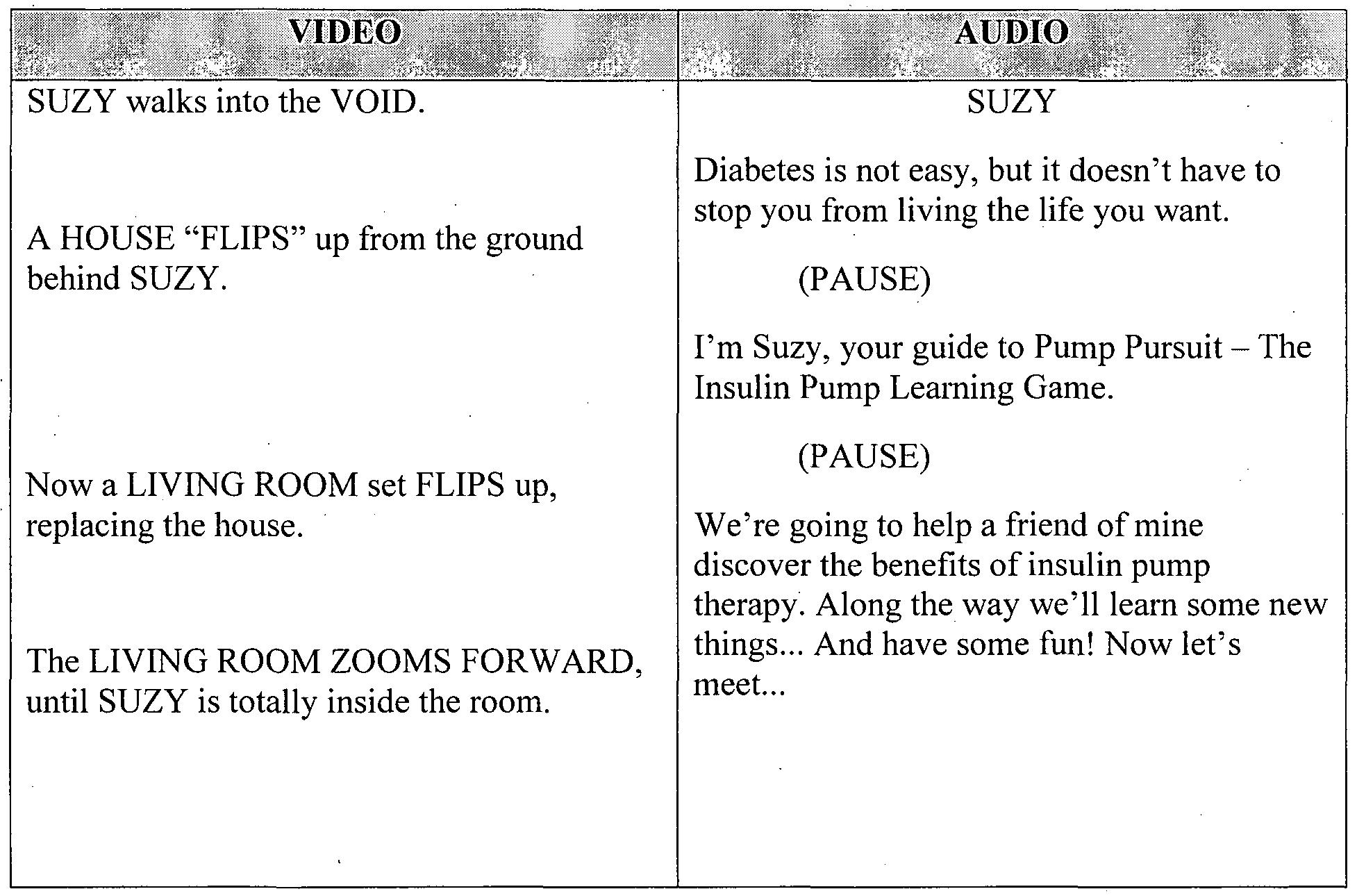 video game script format Format