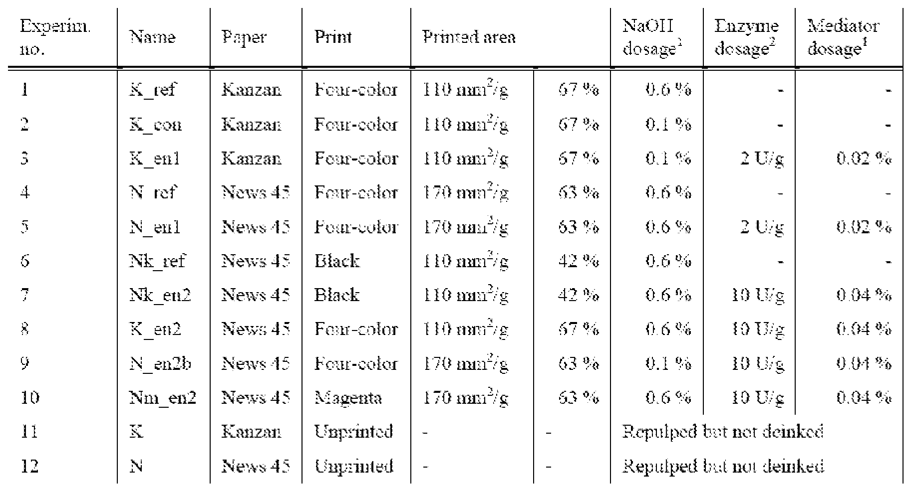 quantity of paper terms