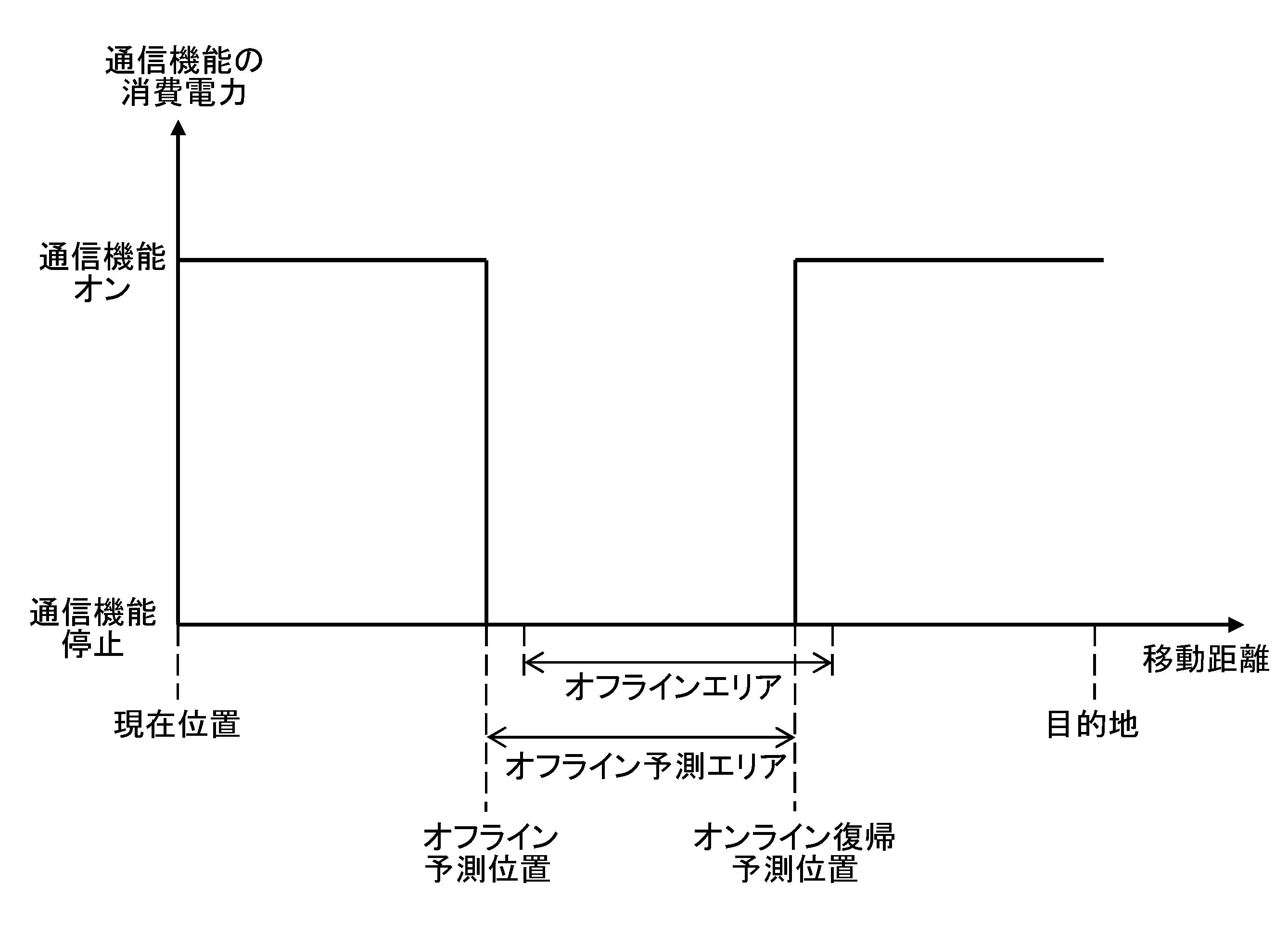 电路 电路图 电子 原理图 2677_1943